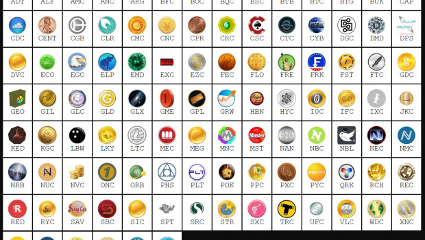 alternate cryptocurrency